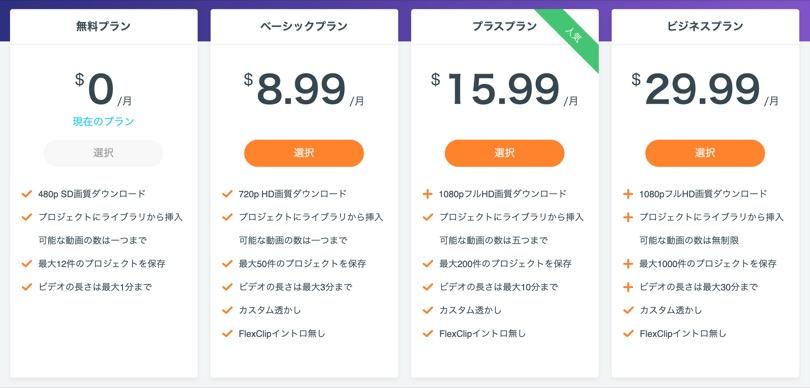 FlexClip Video Makerの月払いの価格表