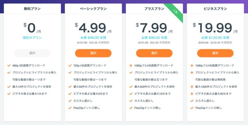 FlexClip Video Makerの年払いの価格表